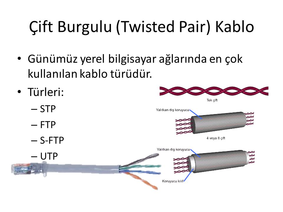 Çift Burgulu (Twisted Pair) Kablo