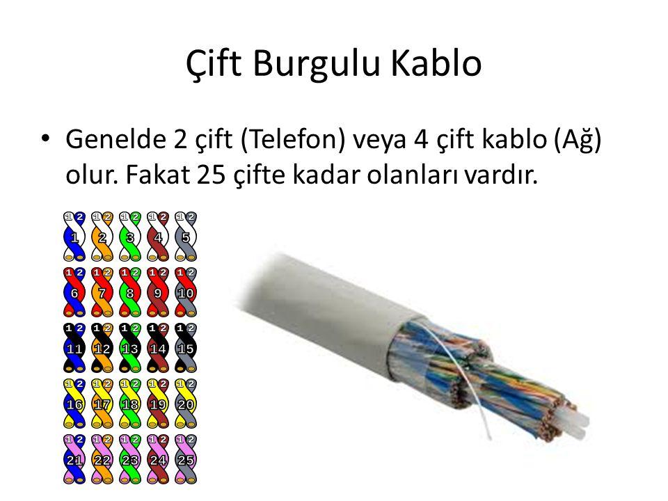 Çift Burgulu Kablo Genelde 2 çift (Telefon) veya 4 çift kablo (Ağ) olur.