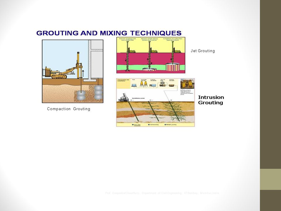 Jet Grouting Compaction Grouting