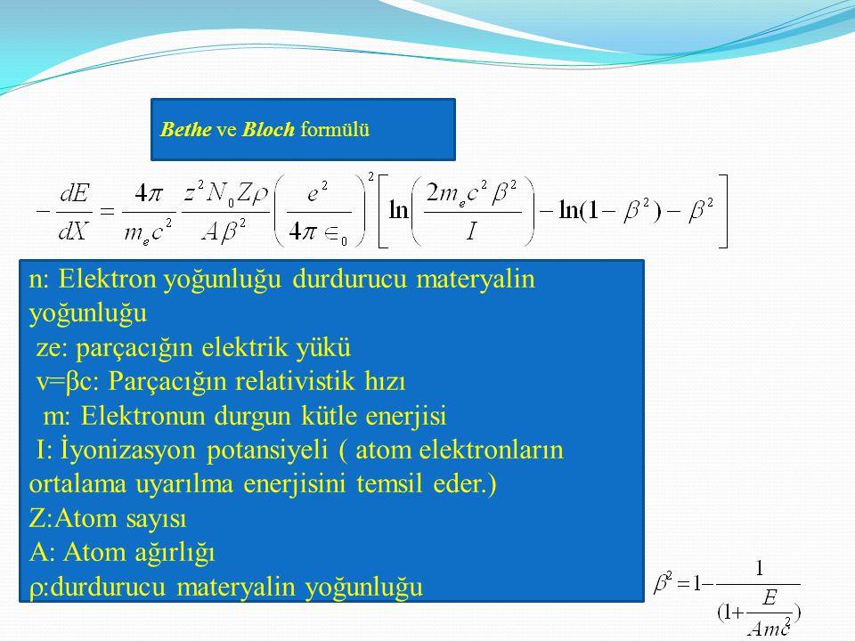 n: Elektron yoğunluğu durdurucu materyalin yoğunluğu