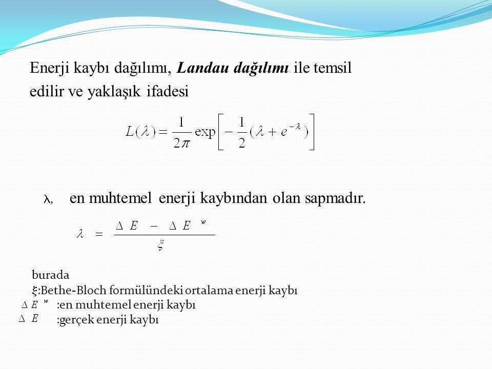Enerji kaybı dağılımı, Landau dağılımı ile temsil edilir ve yaklaşık ifadesi