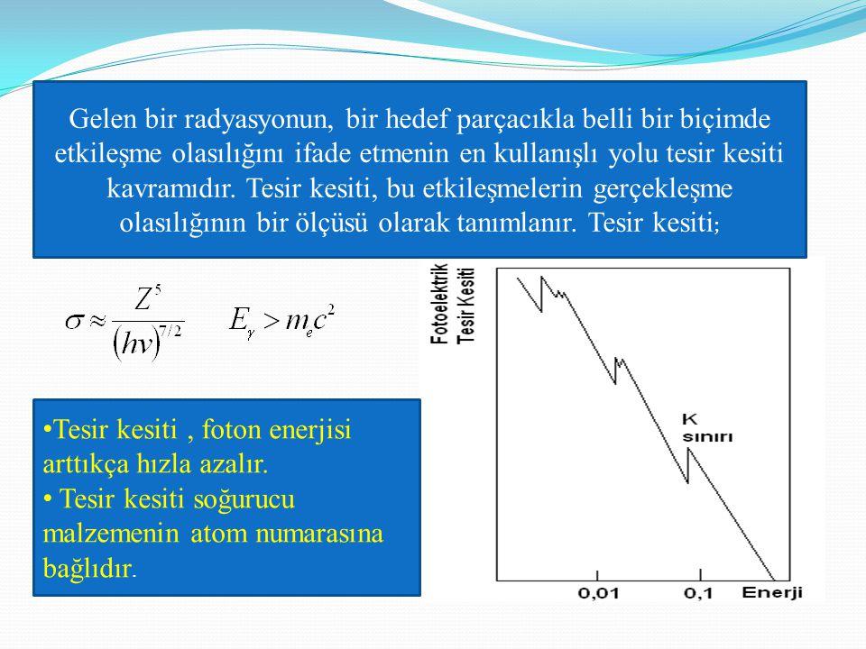 Gelen bir radyasyonun, bir hedef parçacıkla belli bir biçimde etkileşme olasılığını ifade etmenin en kullanışlı yolu tesir kesiti kavramıdır. Tesir kesiti, bu etkileşmelerin gerçekleşme olasılığının bir ölçüsü olarak tanımlanır. Tesir kesiti;