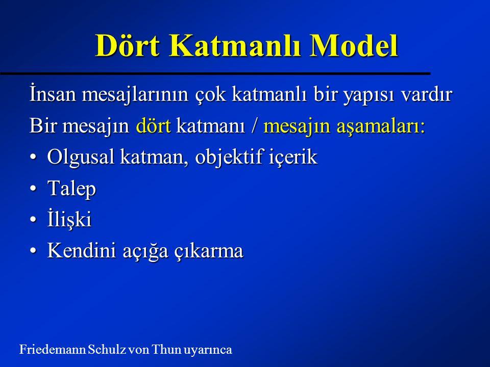 Dört Katmanlı Model İnsan mesajlarının çok katmanlı bir yapısı vardır