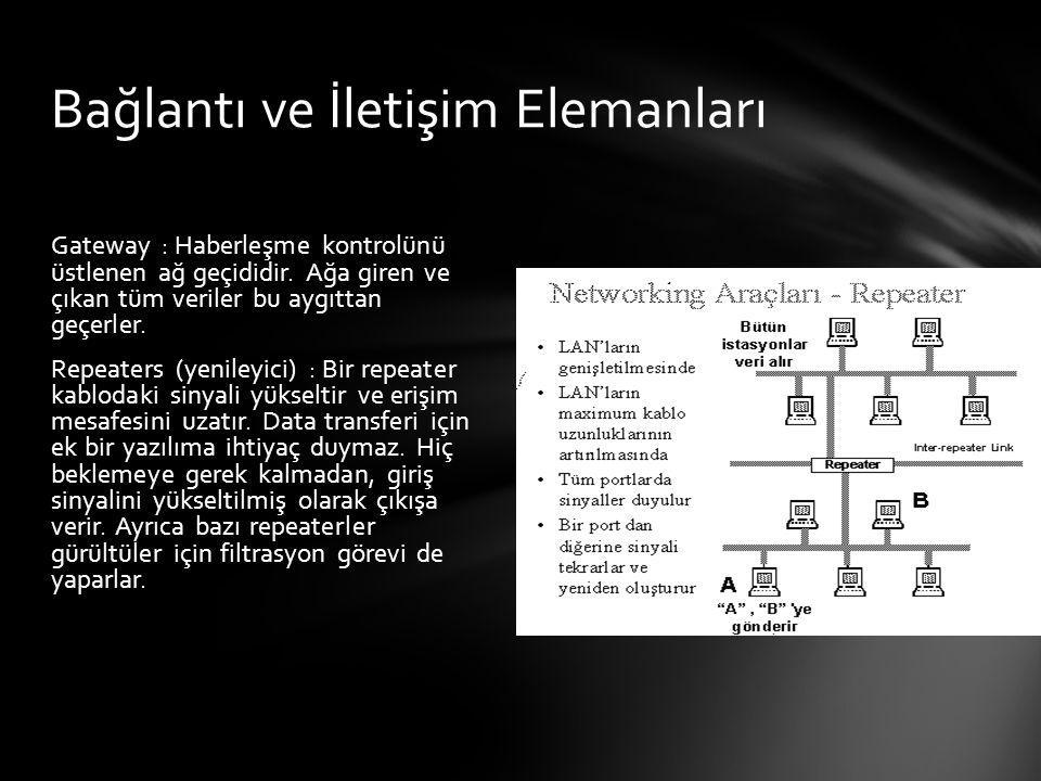 Bağlantı ve İletişim Elemanları