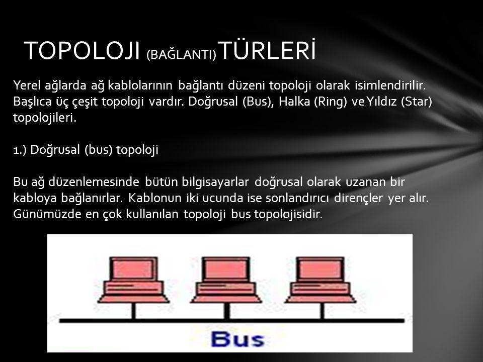 TOPOLOJI (BAĞLANTI) TÜRLERİ