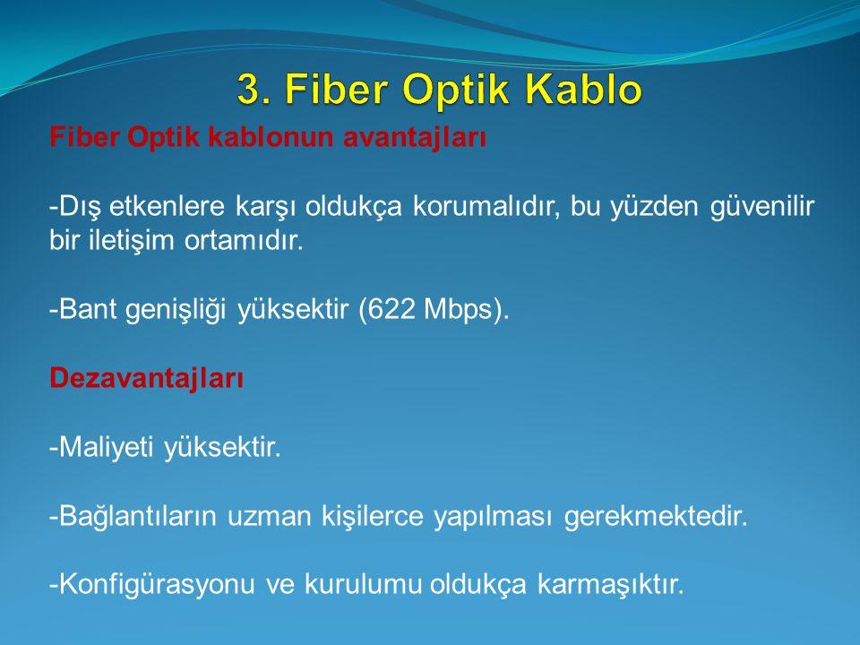 3. Fiber Optik Kablo Fiber Optik kablonun avantajları