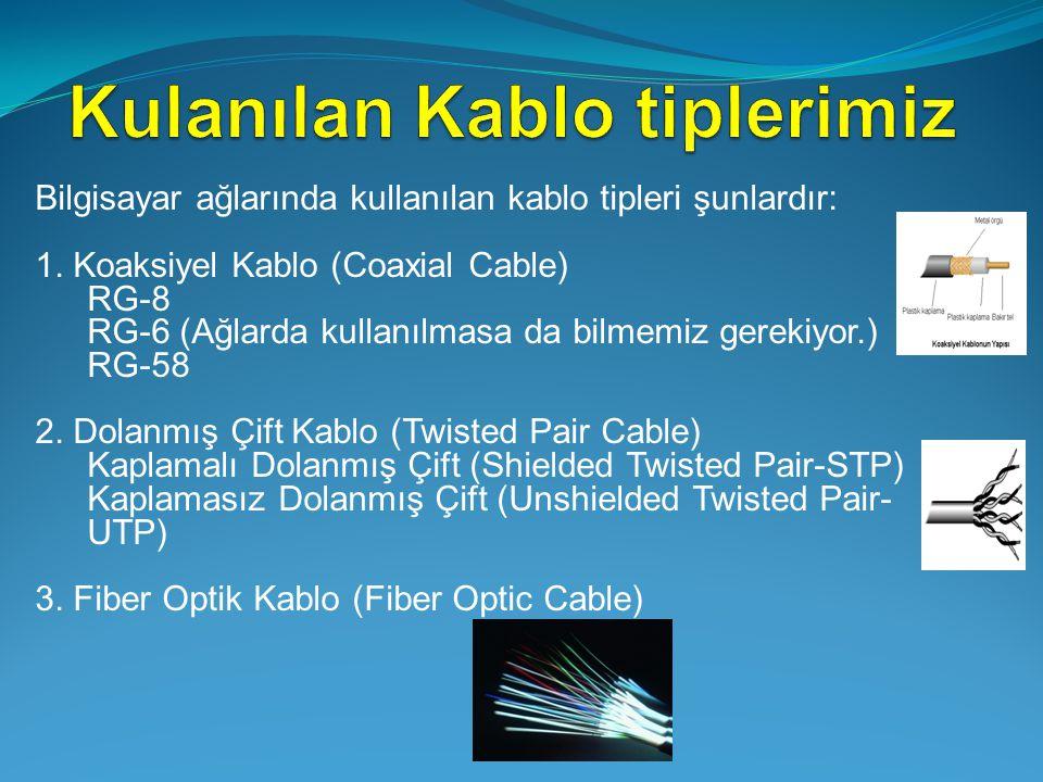 Kulanılan Kablo tiplerimiz