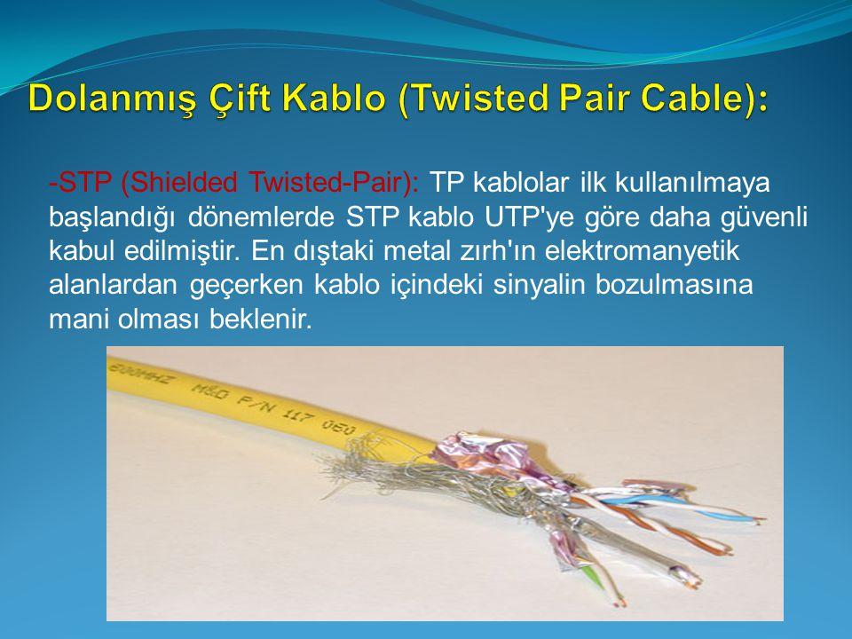 Dolanmış Çift Kablo (Twisted Pair Cable):
