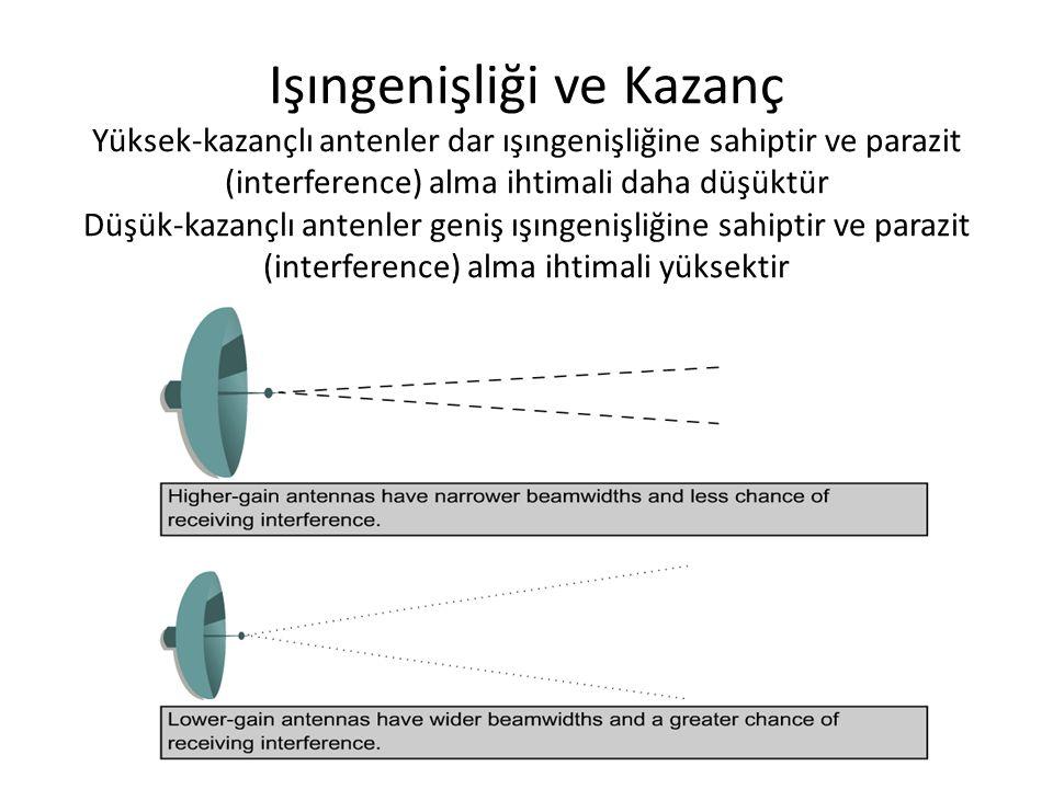 Işıngenişliği ve Kazanç Yüksek-kazançlı antenler dar ışıngenişliğine sahiptir ve parazit (interference) alma ihtimali daha düşüktür Düşük-kazançlı antenler geniş ışıngenişliğine sahiptir ve parazit (interference) alma ihtimali yüksektir