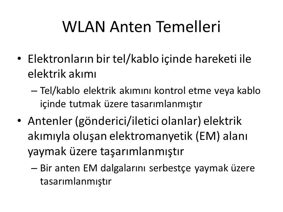WLAN Anten Temelleri Elektronların bir tel/kablo içinde hareketi ile elektrik akımı.