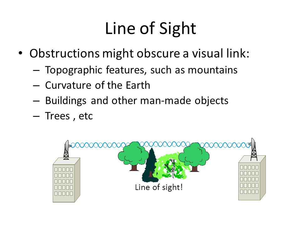Line of Sight Obstructions might obscure a visual link: