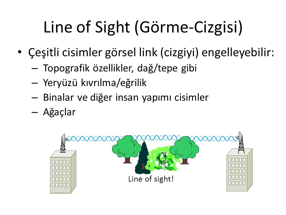 Line of Sight (Görme-Cizgisi)