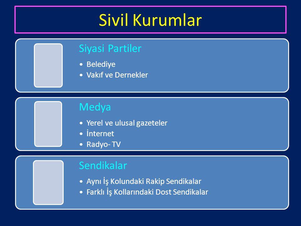 Sivil Kurumlar Siyasi Partiler Medya Sendikalar Belediye