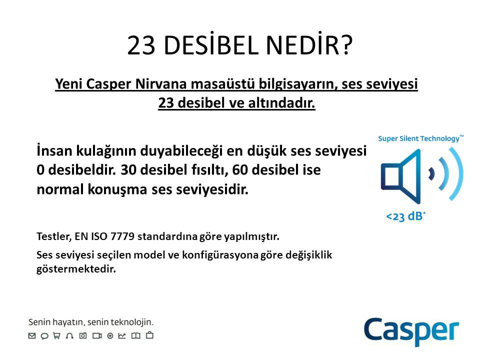 Yeni Casper Nirvana masaüstü bilgisayarın, ses seviyesi
