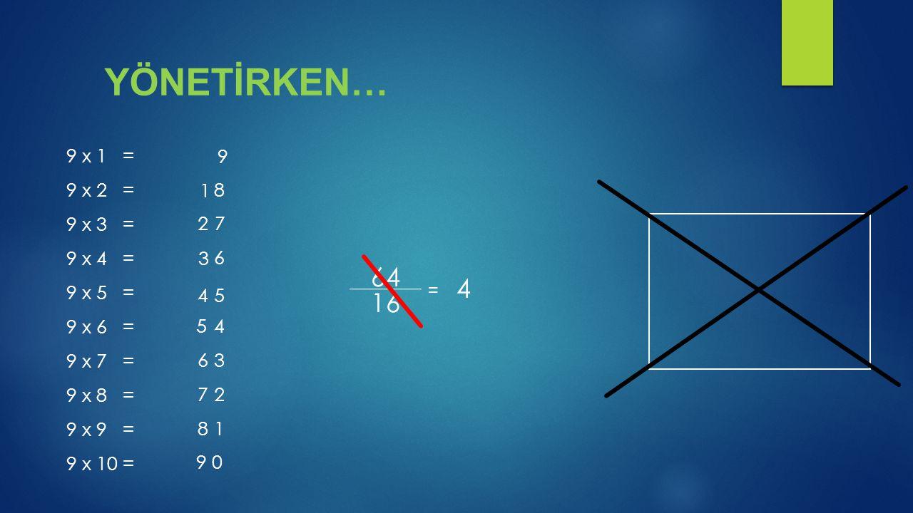 YÖNETİRKEN… 64 4 16 9 x 1 = 9 x 2 = 9 x 3 = 9 x 4 = 9 x 5 = 9 x 6 =