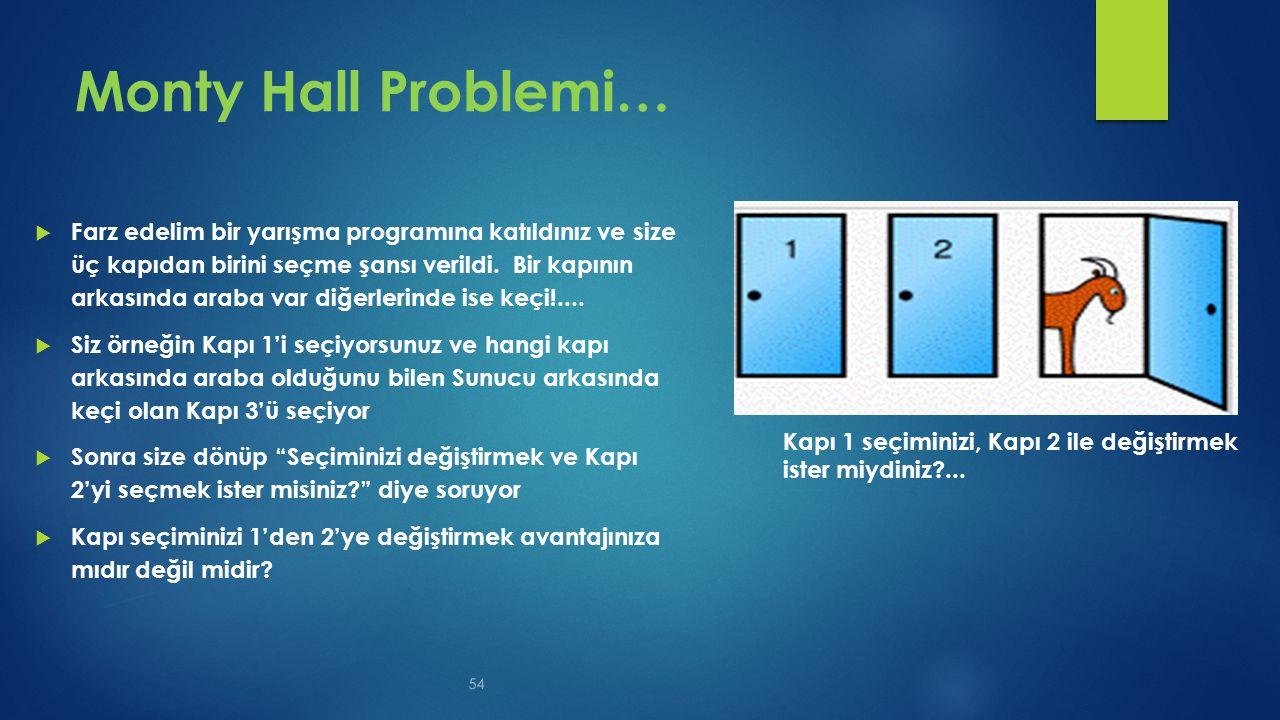 Monty Hall Problemi… Kapı 1 seçiminizi, Kapı 2 ile değiştirmek ister miydiniz ...