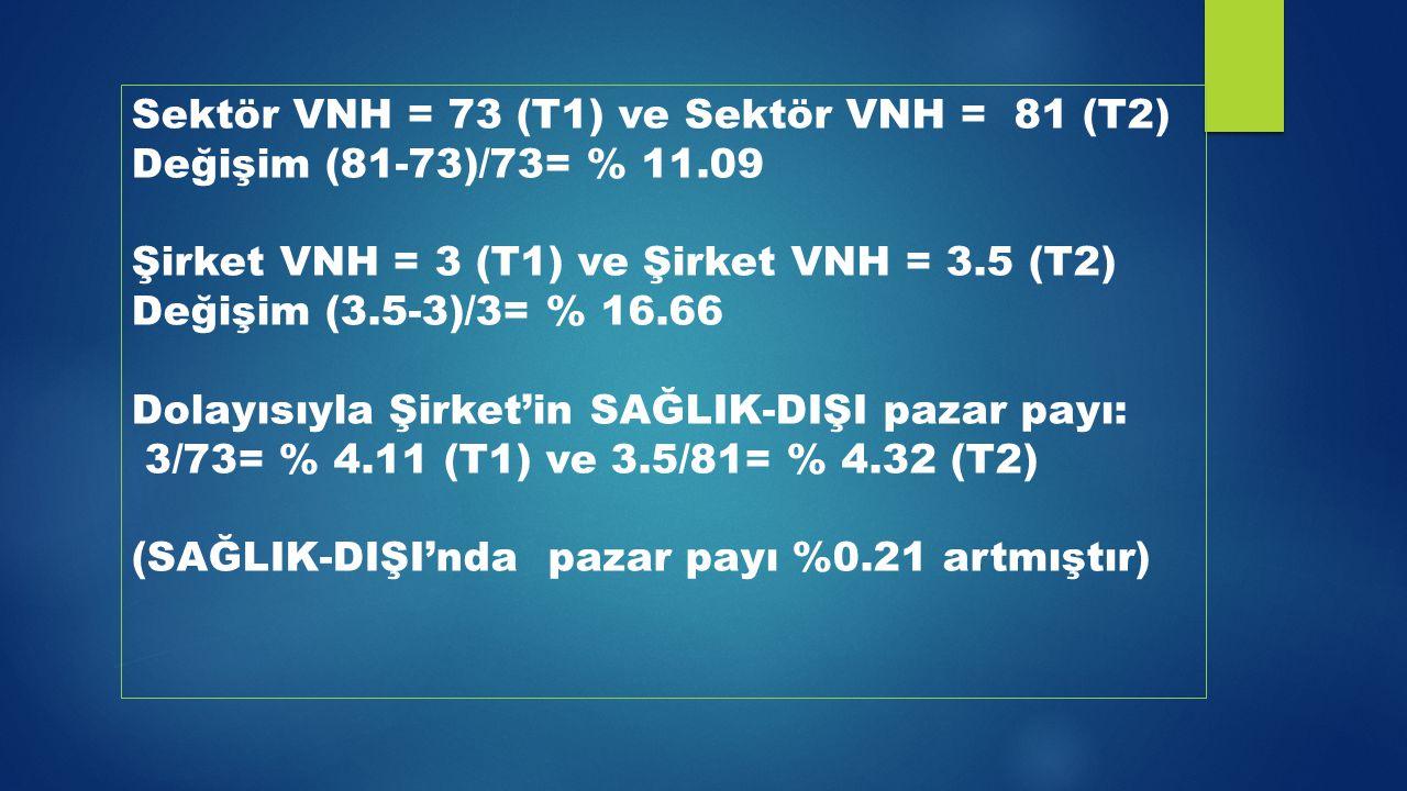 Sektör VNH = 73 (T1) ve Sektör VNH = 81 (T2)