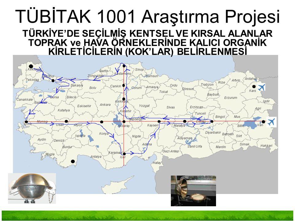 TÜBİTAK 1001 Araştırma Projesi