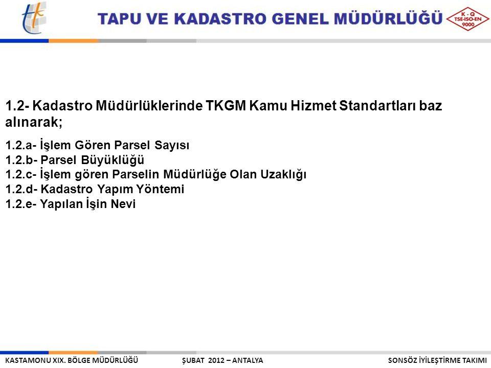 1.2- Kadastro Müdürlüklerinde TKGM Kamu Hizmet Standartları baz alınarak;