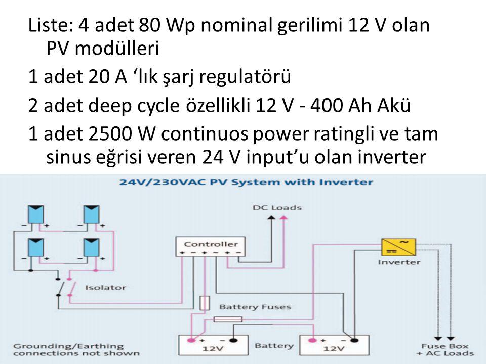 Liste: 4 adet 80 Wp nominal gerilimi 12 V olan PV modülleri