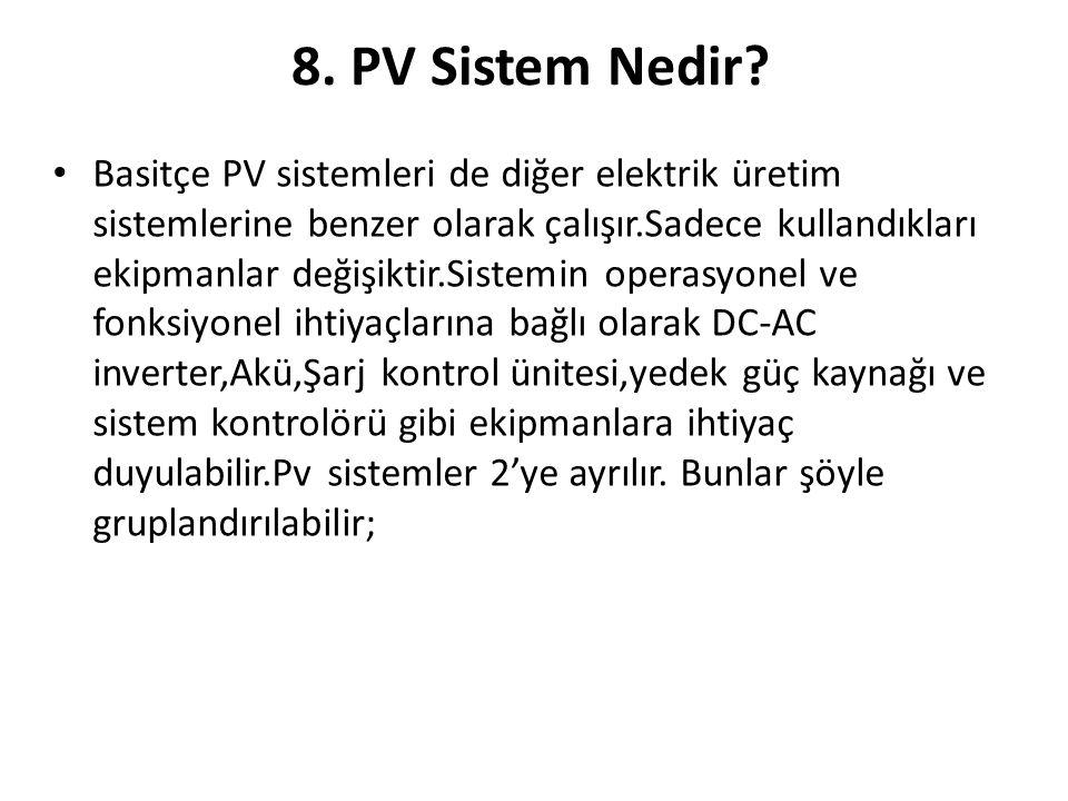 8. PV Sistem Nedir