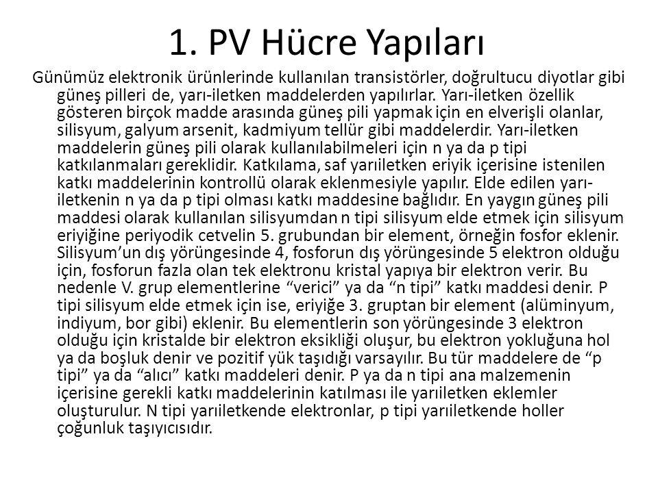 1. PV Hücre Yapıları