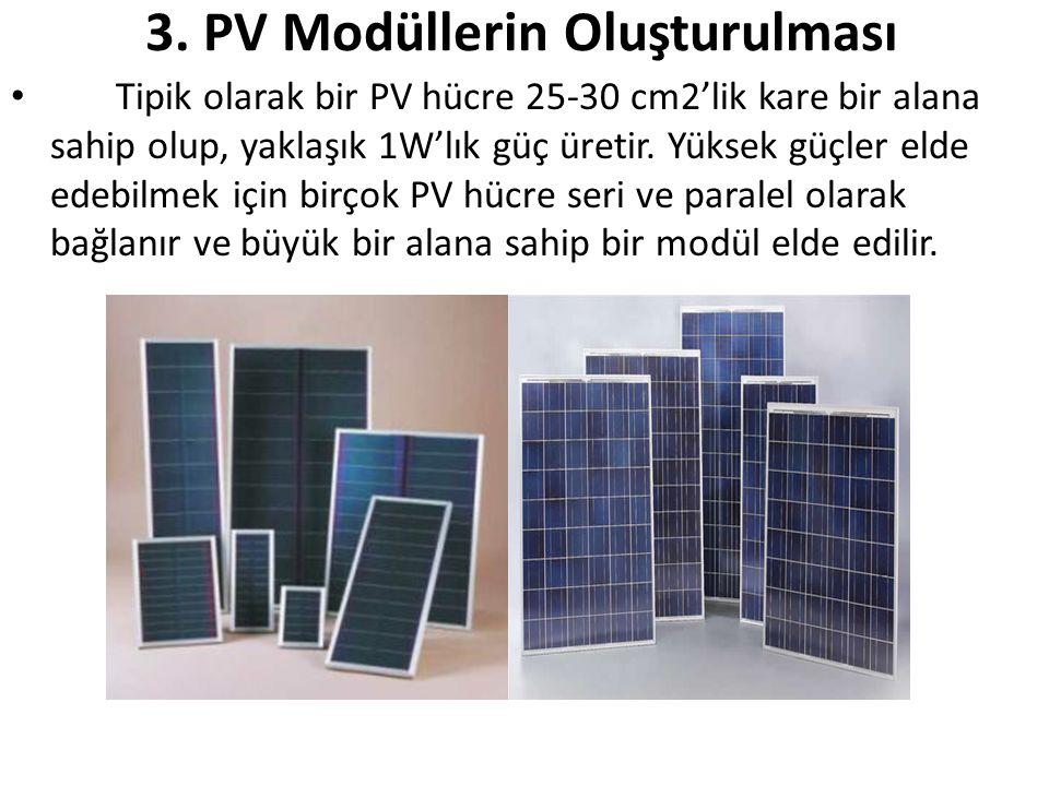 3. PV Modüllerin Oluşturulması
