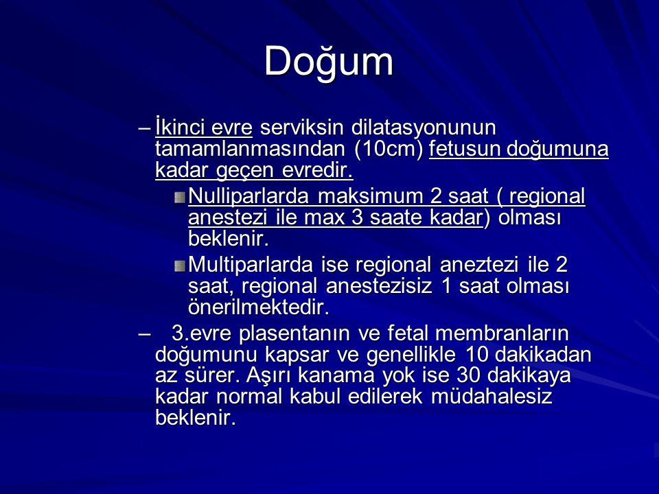 Doğum İkinci evre serviksin dilatasyonunun tamamlanmasından (10cm) fetusun doğumuna kadar geçen evredir.