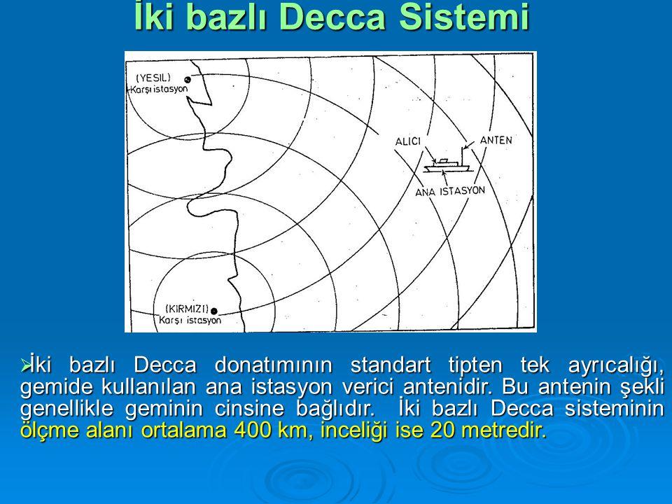 İki bazlı Decca Sistemi