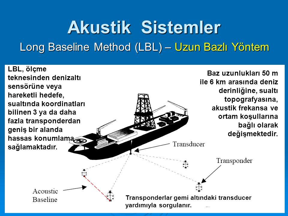 Akustik Sistemler Long Baseline Method (LBL) – Uzun Bazlı Yöntem