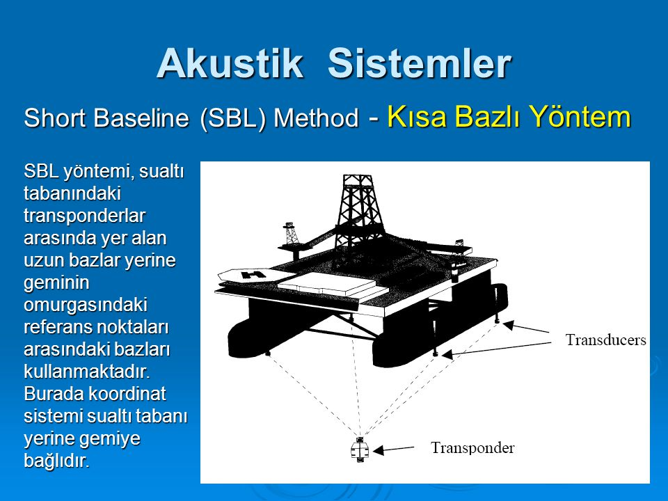 Akustik Sistemler Short Baseline (SBL) Method - Kısa Bazlı Yöntem