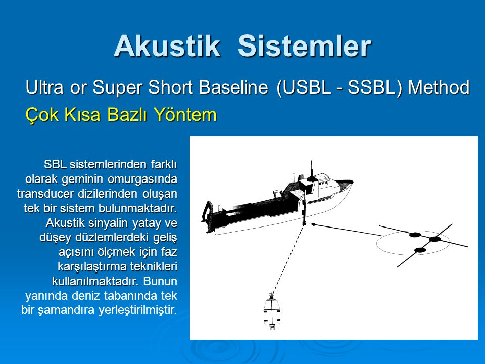 Akustik Sistemler Ultra or Super Short Baseline (USBL - SSBL) Method