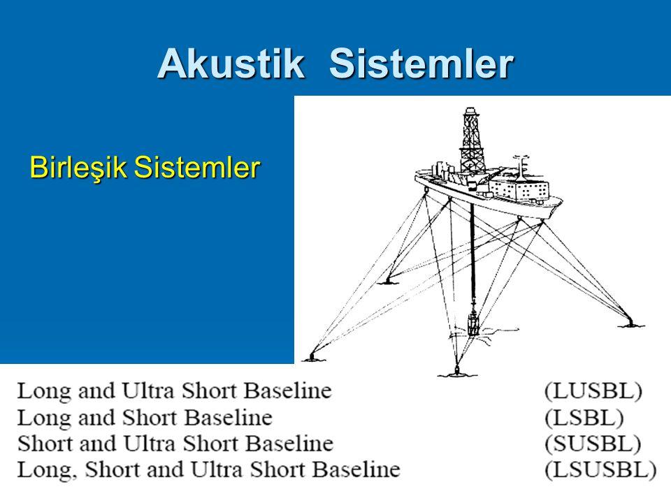 Akustik Sistemler Birleşik Sistemler