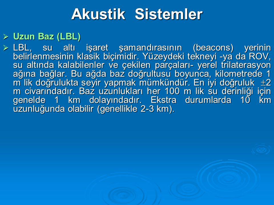 Akustik Sistemler Uzun Baz (LBL)