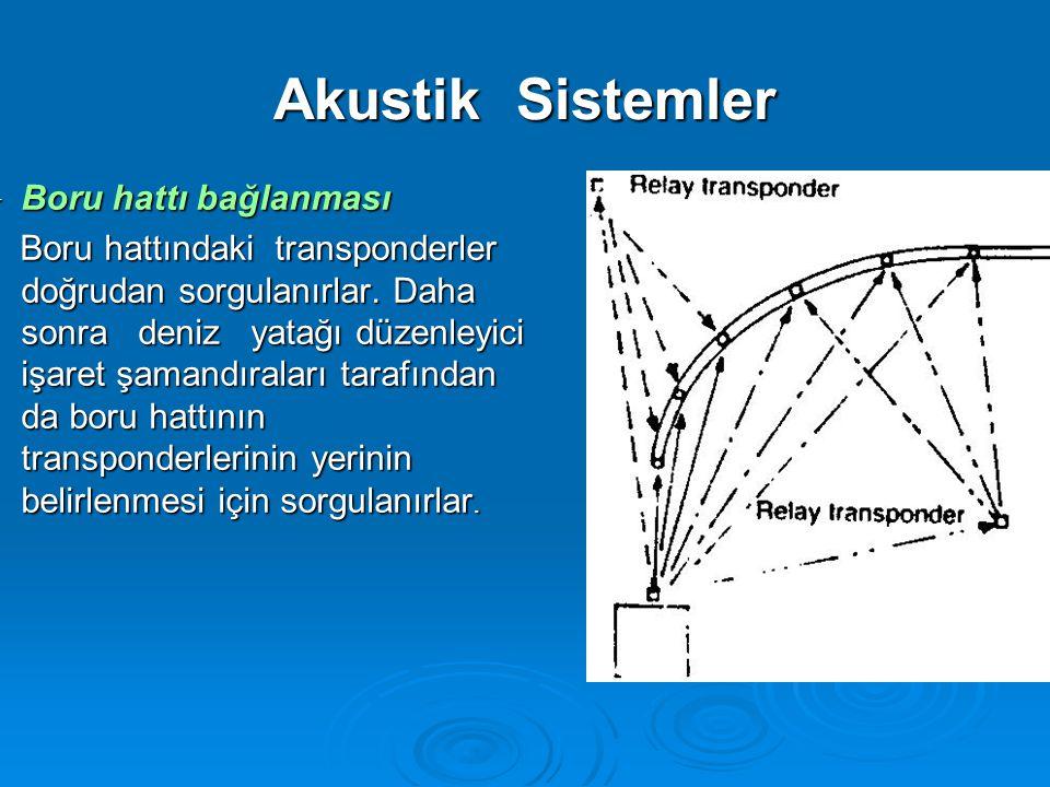 Akustik Sistemler Boru hattı bağlanması