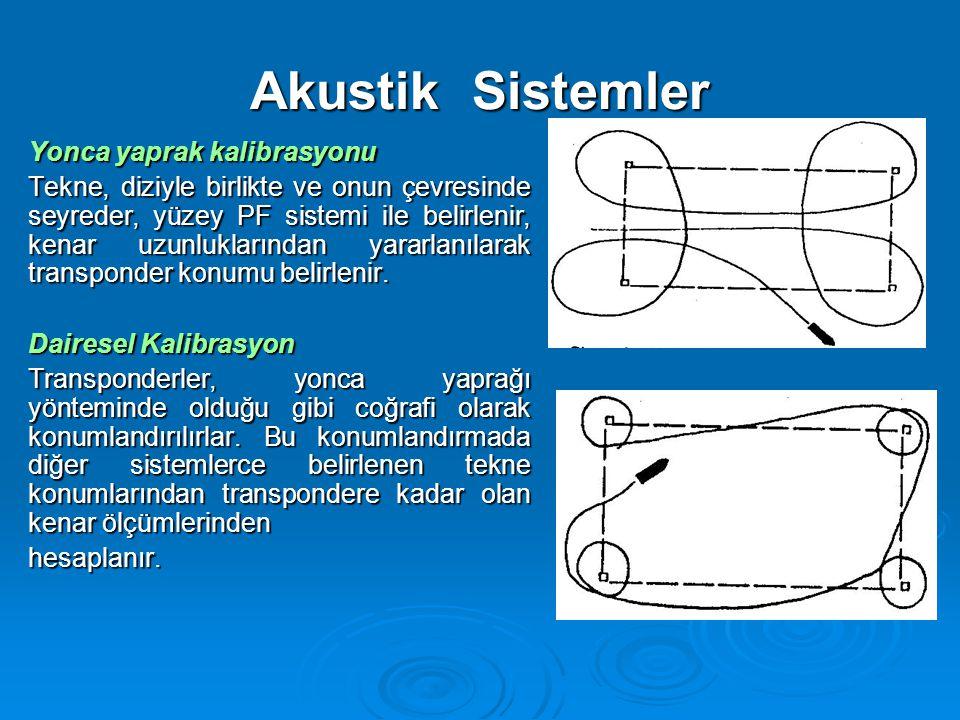 Akustik Sistemler Yonca yaprak kalibrasyonu
