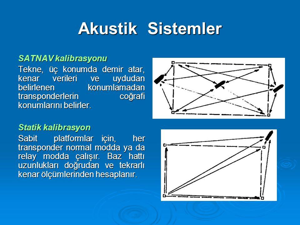 Akustik Sistemler SATNAV kalibrasyonu