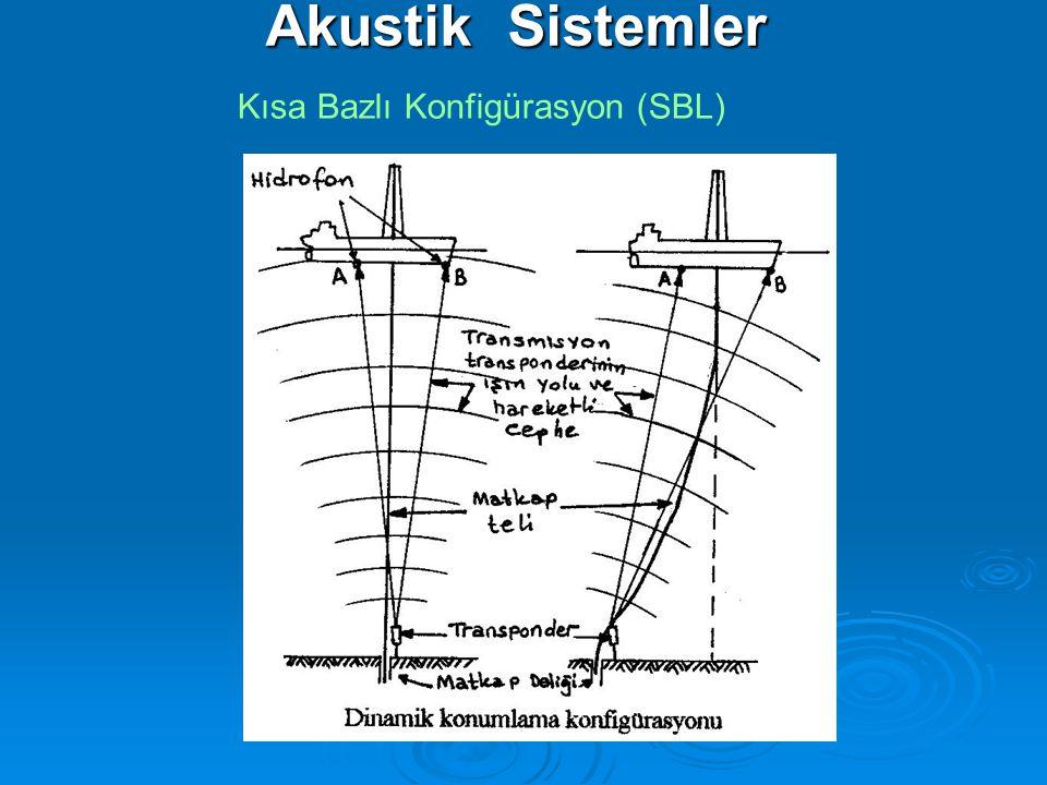 Akustik Sistemler Kısa Bazlı Konfigürasyon (SBL)