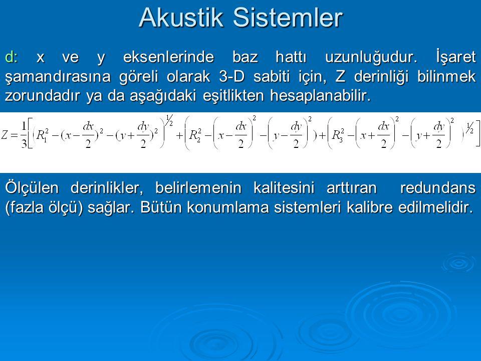 Akustik Sistemler