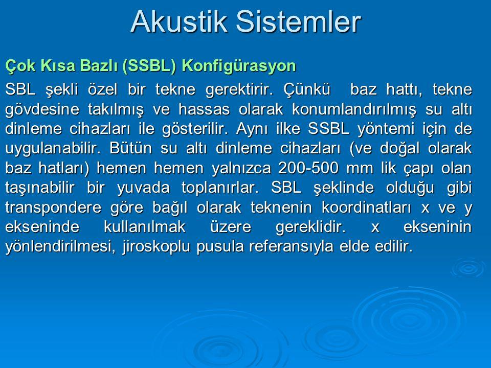 Akustik Sistemler Çok Kısa Bazlı (SSBL) Konfigürasyon