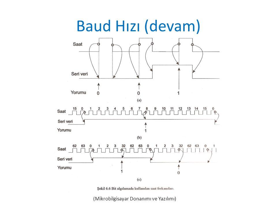 Baud Hızı (devam) (Mikrobilgisayar Donanımı ve Yazılımı)