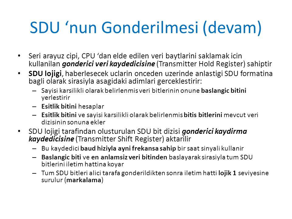SDU 'nun Gonderilmesi (devam)