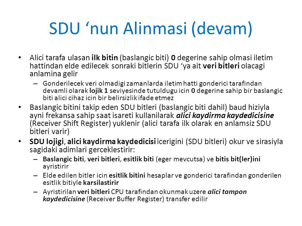 SDU 'nun Alinmasi (devam)