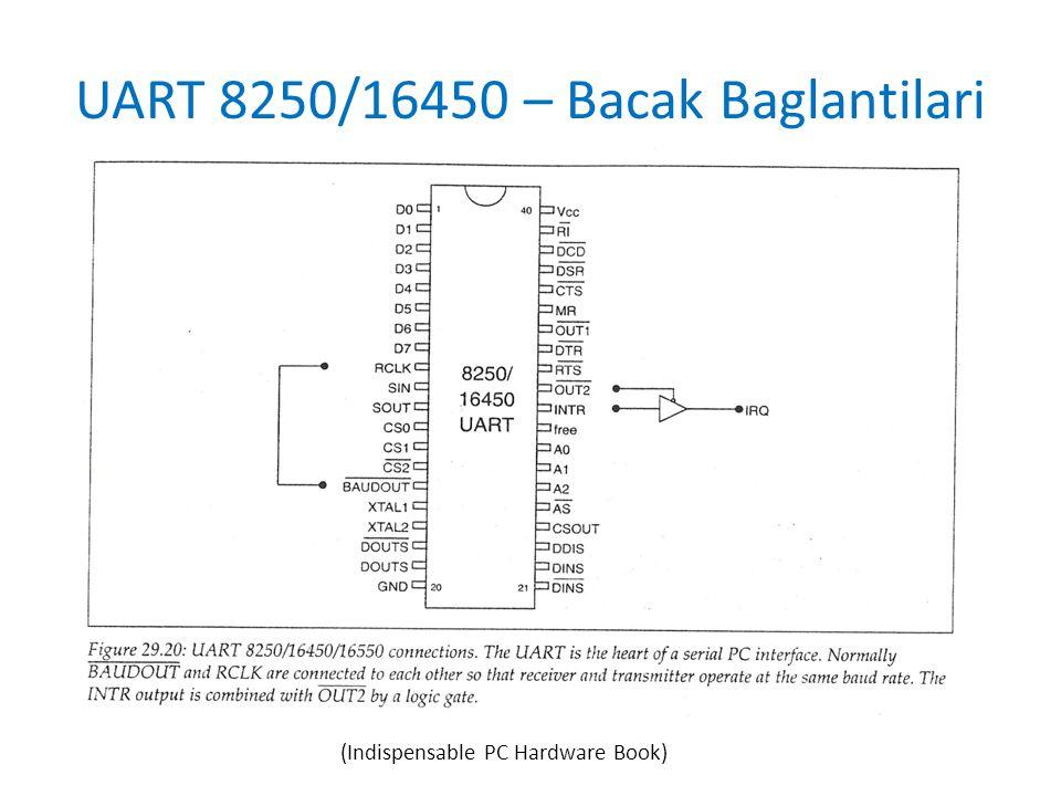 UART 8250/16450 – Bacak Baglantilari