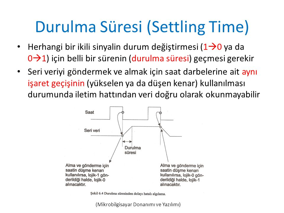 Durulma Süresi (Settling Time)