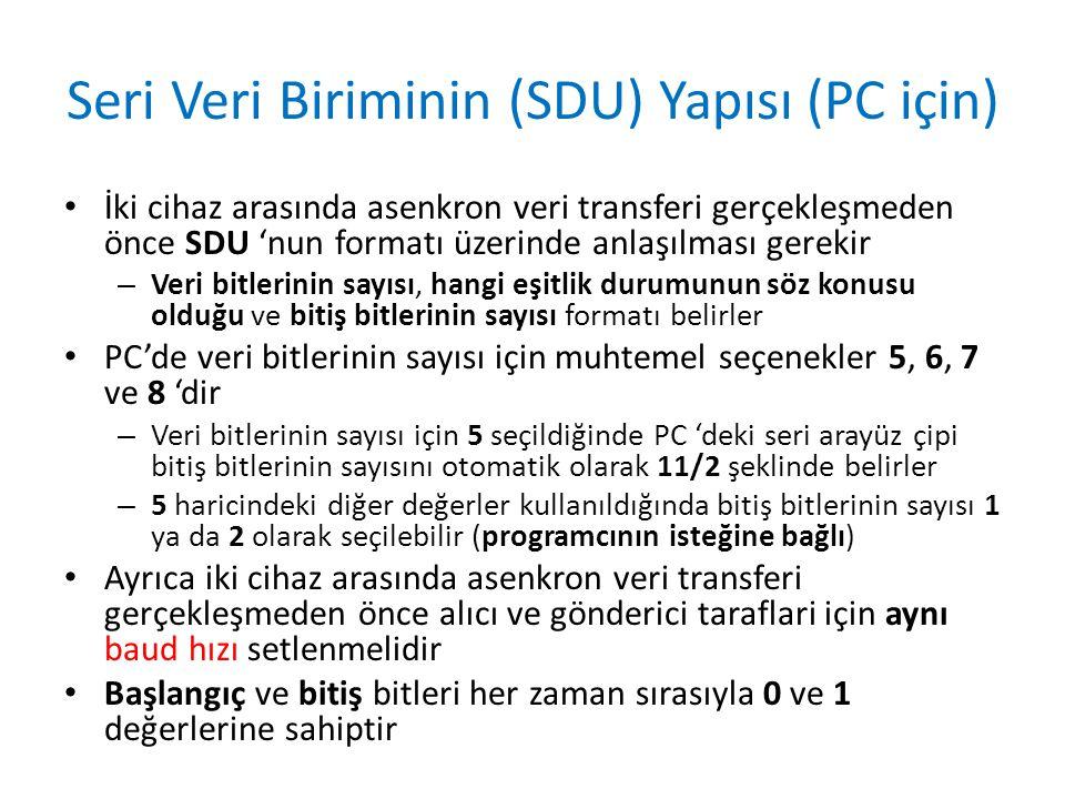 Seri Veri Biriminin (SDU) Yapısı (PC için)