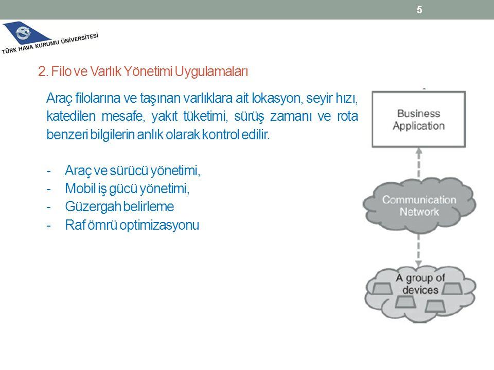 2. Filo ve Varlık Yönetimi Uygulamaları
