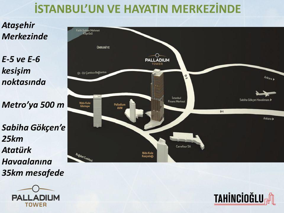 İSTANBUL'UN VE HAYATIN MERKEZİNDE