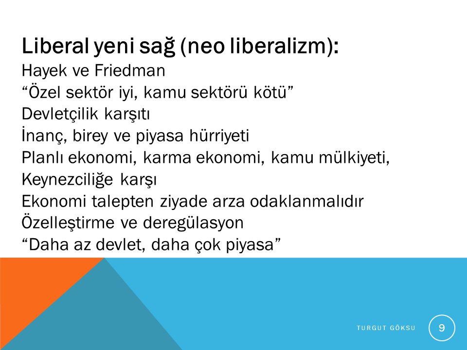 Liberal yeni sağ (neo liberalizm):