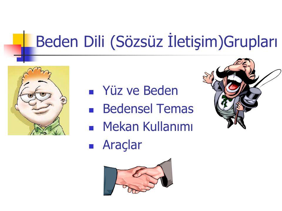 Beden Dili (Sözsüz İletişim)Grupları